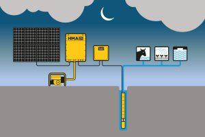 HMA-VASCO-Solar-MP