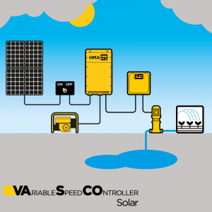 Nastec HMA e VASCO Solar - VAriable Speed COntroller