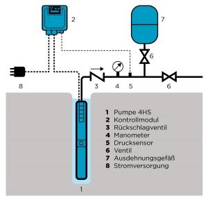 4HS-constant-pressure